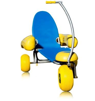 sillas de ruedas anfibias